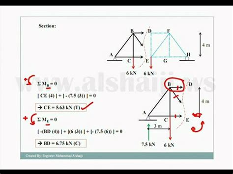 solving truss problems method of sections method of sections truss analysis using method of