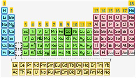 Periodic Table Cobalt by Cobalt The Periodic Table At Knowledgedoor