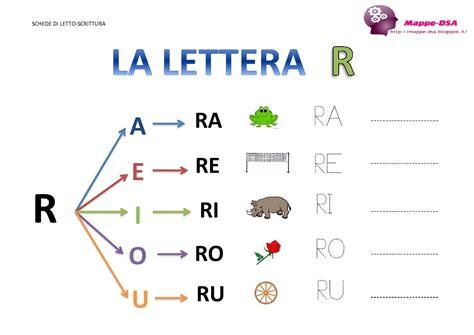 Re Su Me by La Lettera Quot R Quot E Le Sue Sillabe