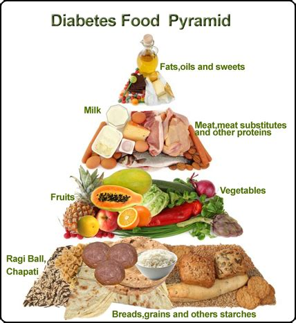 food for diabetics 320 diabetes type 2 easy gluten free low cholesterol whole foods diabetic recipes of antioxidants weight loss transformation volume 10 books blood levels chart blurred vision causes temporary
