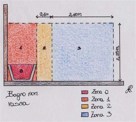 impianto elettrico in bagno impianto elettrico bagno