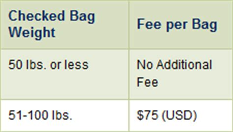 alaska airlines baggage fees alaska airlines baggage fees 2016 airline baggage fees com