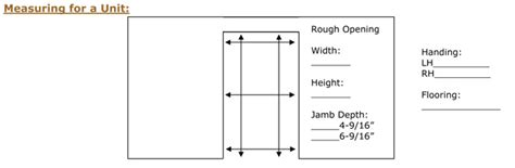 Interior Door Widths Interior Door Width Of Interior Door