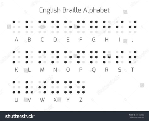 How Do Blind Find Braille Signs Braille Alphabet Letters Braille Is A Tactile Writing System Used By Who Are