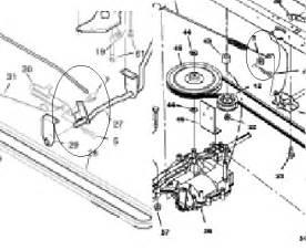 gilson wiring diagram wiring diagram symbols simple wiring diagrams mtd lawn tractor parts diagram on gilson wiring diagram