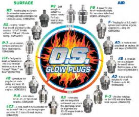 rc glow plugs made simple