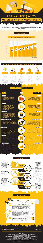 diy pro diy vs hiring a pro infographic