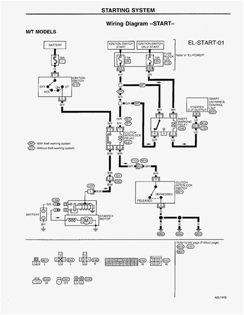2001 nissan altima wiring diagram cool 2001 nissan altima wiring diagram images electrical
