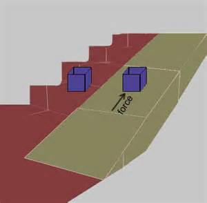 Are Stairs An Inclined Plane by 506 Final L2