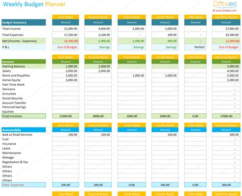 10 Free Budget Spreadsheets For Excel Savvy Spreadsheets Excel Weekly Budget Template
