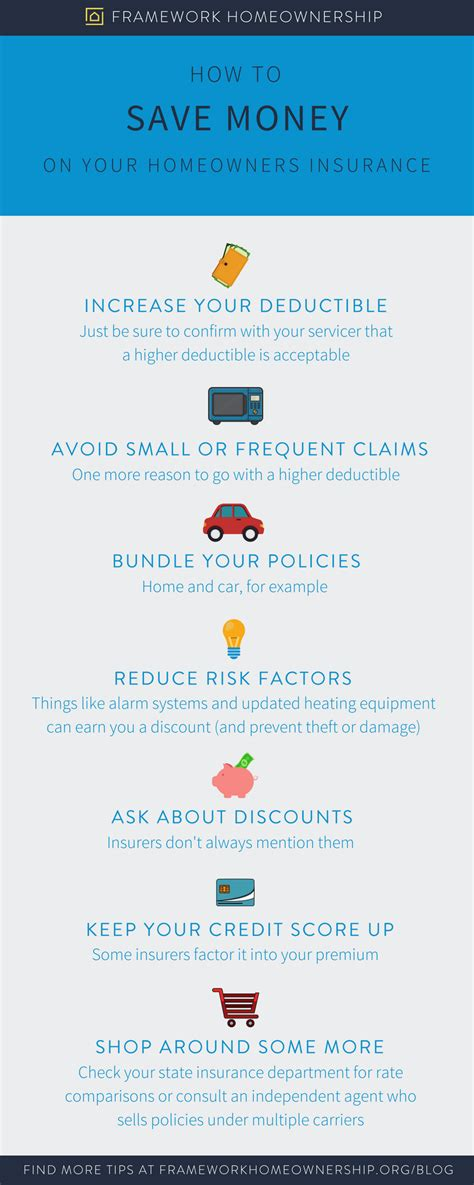 Seven ways to save on your homeowners insurance - Framework