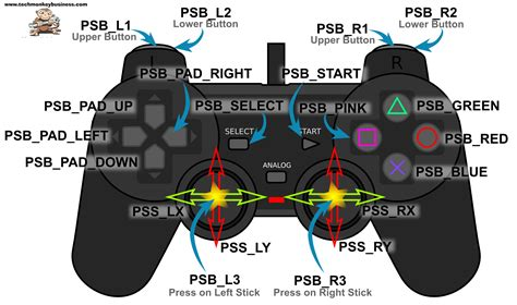 playstation 2 controller to usb wiring diagram wiring