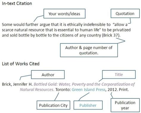 apa format works cited generator citing an online site apa citation generator lib