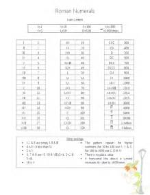roman numeral worksheets grade 4 testadayromannumerals