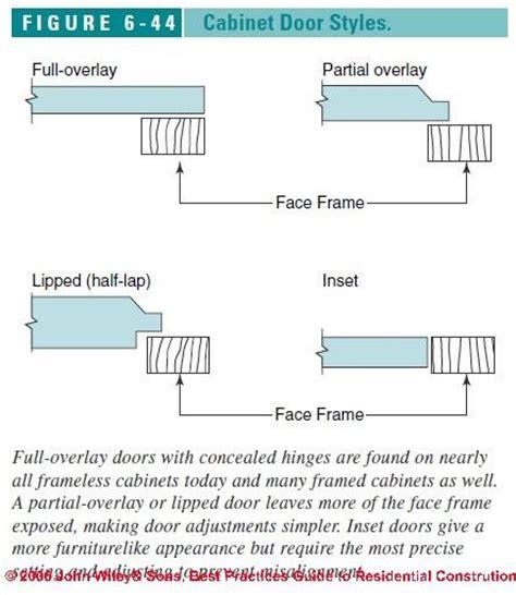 inset vs overlay cabinets inset vs overlay cabinet styles kitchen remodel