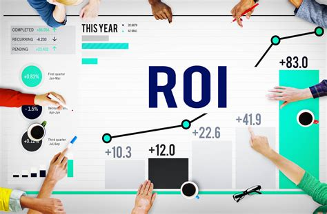 Fuqua Mba Roi by Marketing Roi Things Your Business Should Webound