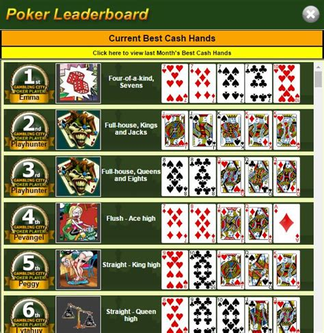 Play Free Poker Win Real Money - 84 best images about gambling city news on pinterest macau auction and online casino