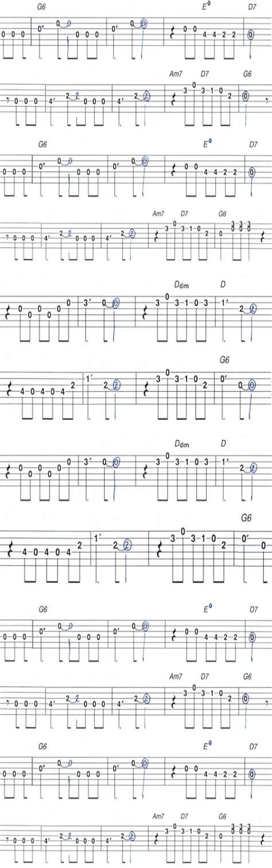 acordes de guitarra pop rock easy songs to play how to play la cucaracha on guitar