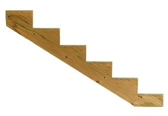Cutting Risers For Stairs by Building Stairs