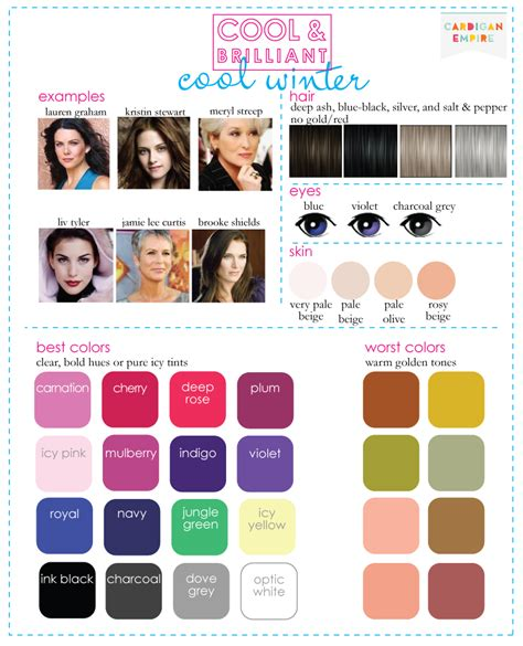 color analysis cardigan empire color analysis newhairstylesformen2014