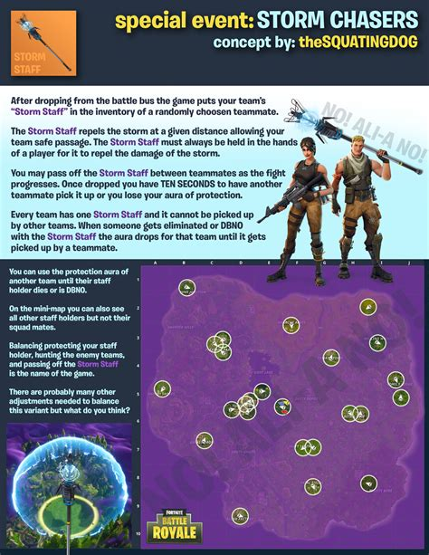 fortnite new mode new fortnite mode concept fortnite insider