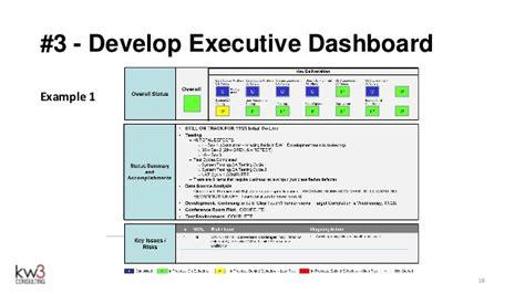 Executive Status Report