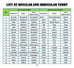 list of regular and irregular verbs teaching learning