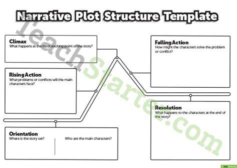 Narrative Template Beautiful Narrative Planning Template Ideas Resume Ideas