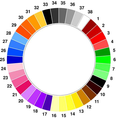 is the color the manchester color wheel development of a novel way of