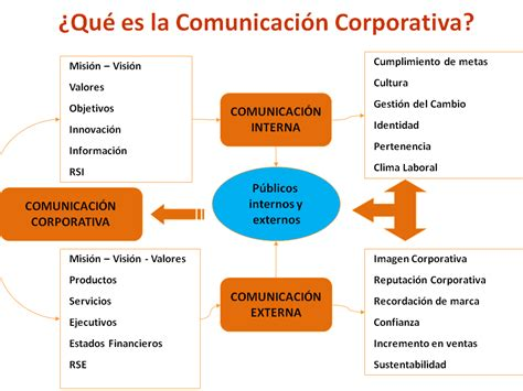 que es la layout en una empresa crisis y comunicaci 243 n interna el blog de susana c 225 ceres