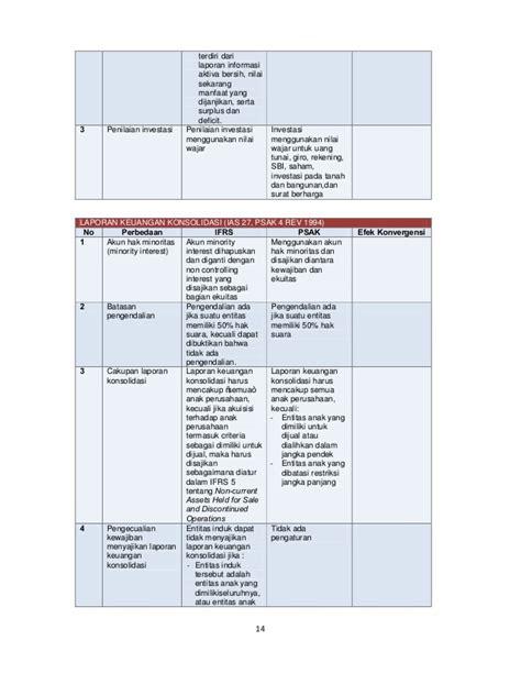 membuat laporan keuangan dengan excel pdf cara membuat laporan stock barang dengan exce