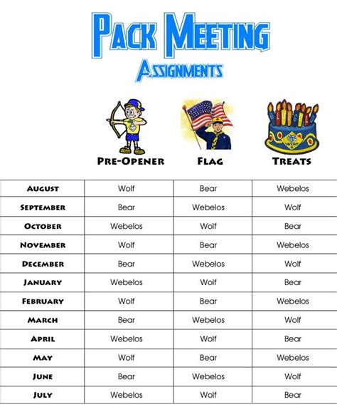 Cub Scout Pack Meeting Yearly Rotation Of Assignments For Pre Opener Flag Ceremony And Cub Scout Planning Calendar Template 2018 2019