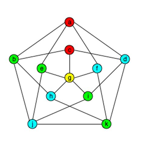 colorable claim proofs umbc cmsc203 06 discrete structures 2016
