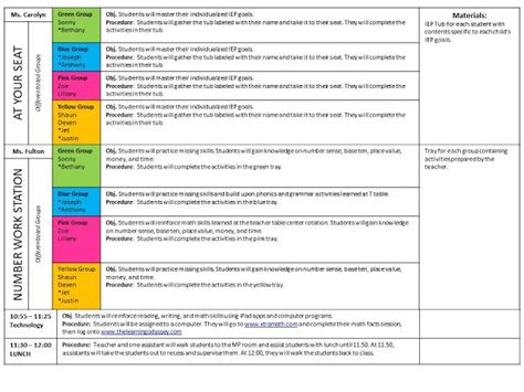 template for educational resources special education lesson plans special education school