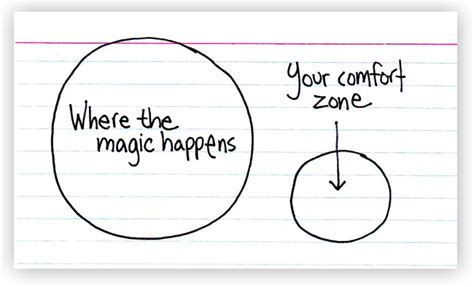 what is comfort zone mean dating and change what does it mean to quot leave your