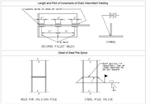 slope mass rating adalah blueprint details abbr choice image blueprint design and