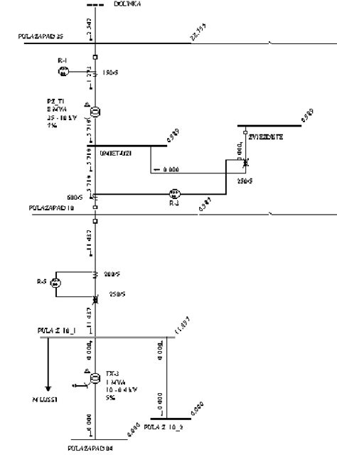 single line diagram for 3 phase fault on 10 kv of ts