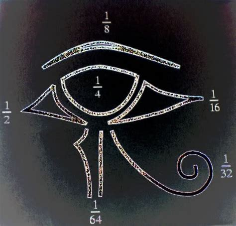 eye tattoo healing 142 best eye of horus images on pinterest eye of horus