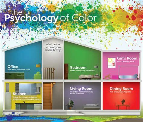 pcb layout design institutes in hyderabad 73 interior design institute hyderabad interior