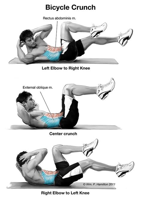 All About Bicycle 3 the top 5 exercises for killer abs all fitness