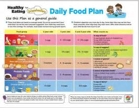 my daily food plan worksheet worksheets for