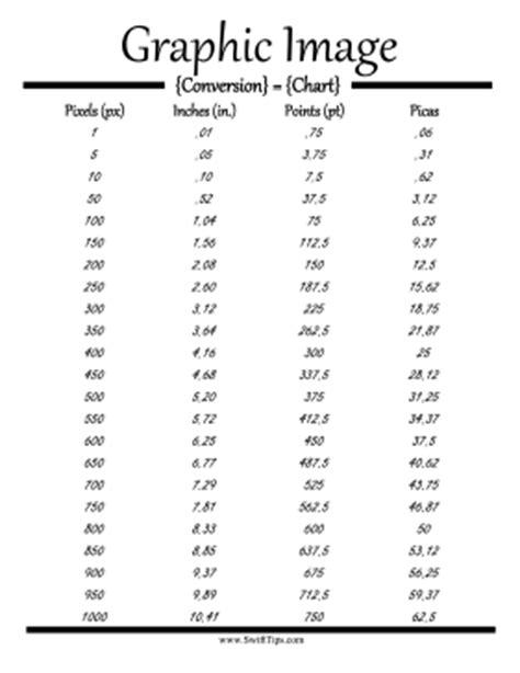 image resolution conversion chart