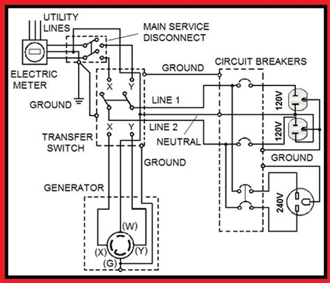 generator automatic transfer switch ats wiring diagram