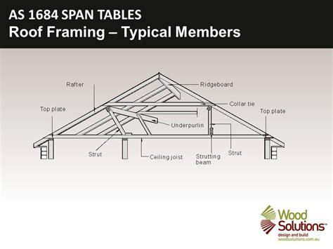 ceiling joist span table 100 ceiling joist span table nz ceiling joist span