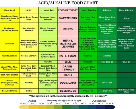 printable alkaline recipes diet synergy health and wellbing centre edensor park