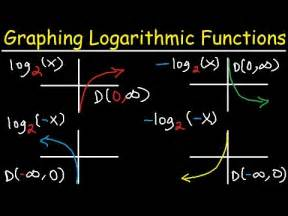 graphing logarithmic functions  transformations