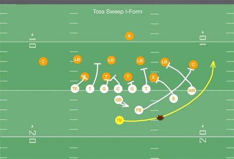 football play toss sweep football play youth football
