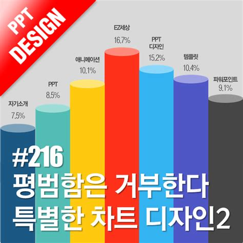 design for powerpoint 2015 ez세상 ppt design graph design of powerpoint 특별한 그래프 2