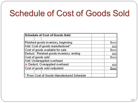 cost of goods sold template budgeted income statement template best simple profit and