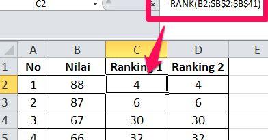 membuat ranking di excel aplikasi excel membuat ranking nilai